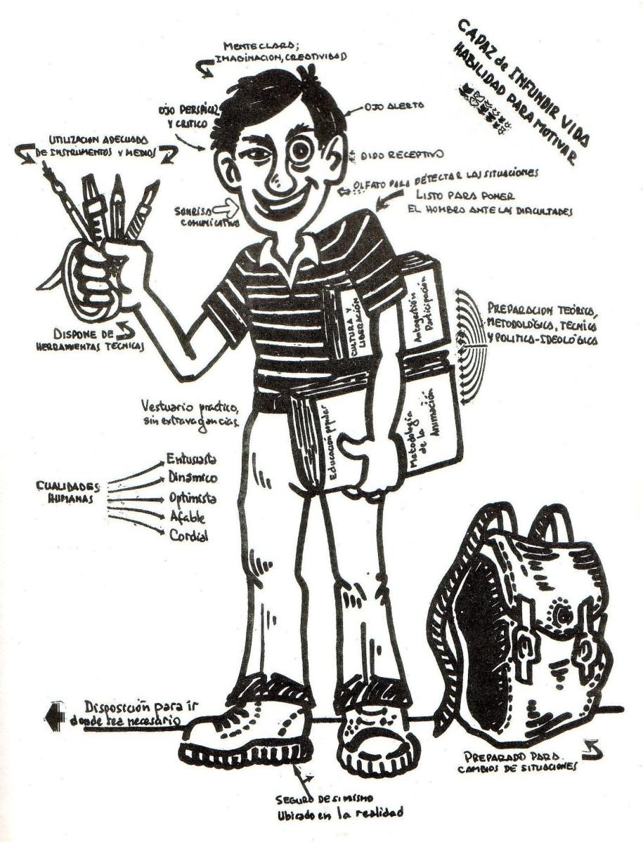 Definiciones del Animador/a Sociocultural