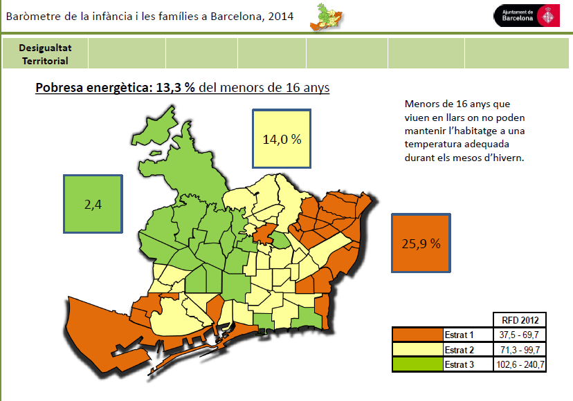barometre_infància_i_families_Barcelona