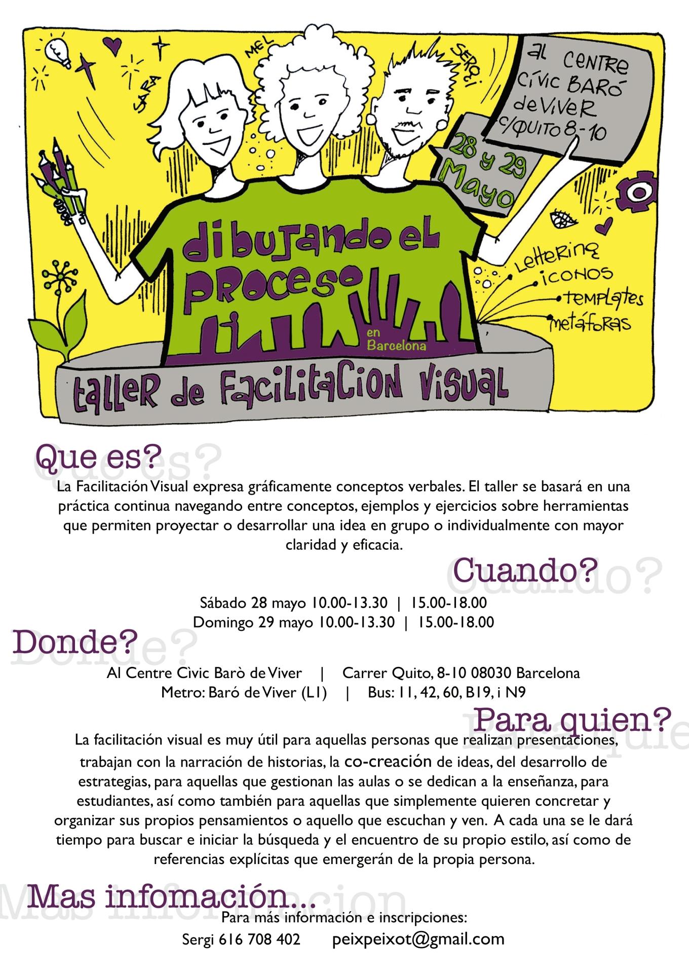 Facilitacio_Visual_Seminari_Maig_Barcelona